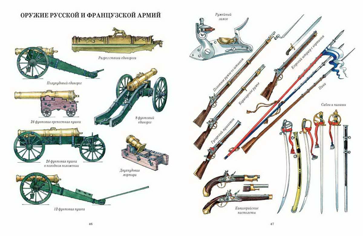 Пушки и что с ними связано
